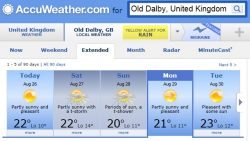 Dalby Day Weather